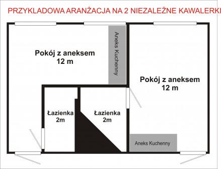 Mieszkanie 1-pokojowe Łódź Śródmieście, ul. Pomorska 8