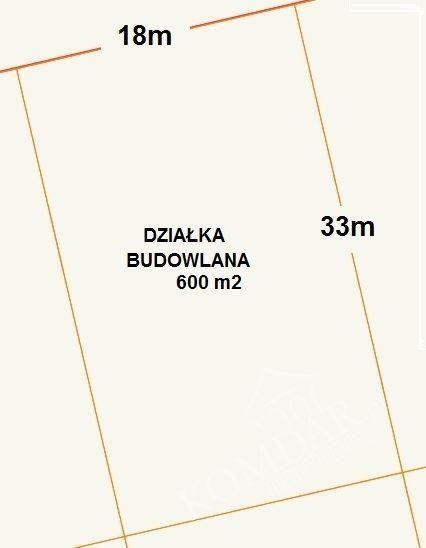 Działka budowlana Warszawa Białołęka